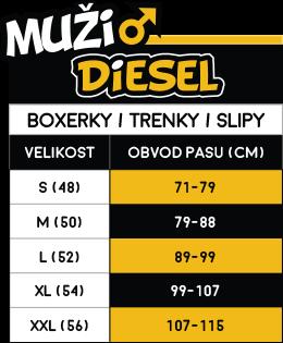 Diesel muži